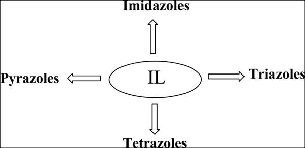 Ionic Liquids for the Synthesis of Five-Membered N,N-, N,N,N