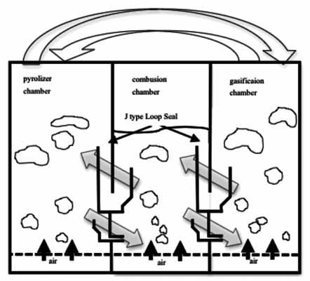 Open Loop In Engineering Service Loop Wiring Diagram ~ Odicis