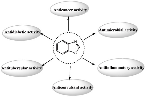 Benzothiazole: A Versatile and Multitargeted Pharmacophore