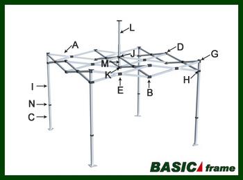 basic frame parts