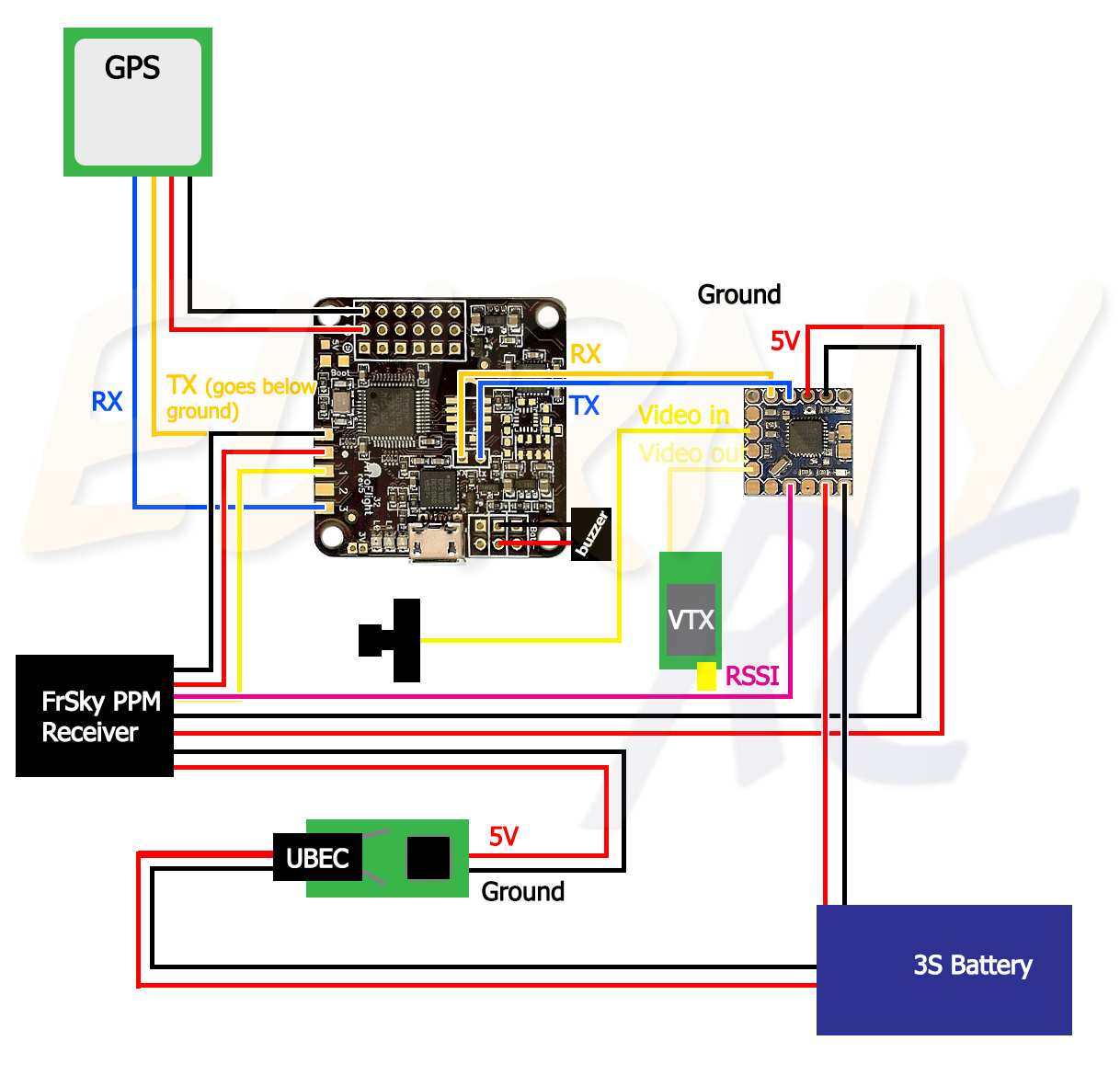hight resolution of naze32 minimosd wiring diagram micro multiwii wiring