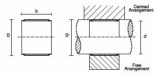 BN TYPE (SV) TOLERANCE RINGS 15-20mm