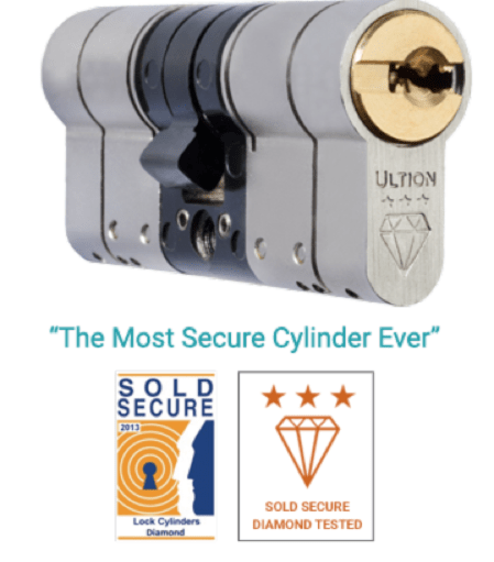 euro-secure-ultion Lock