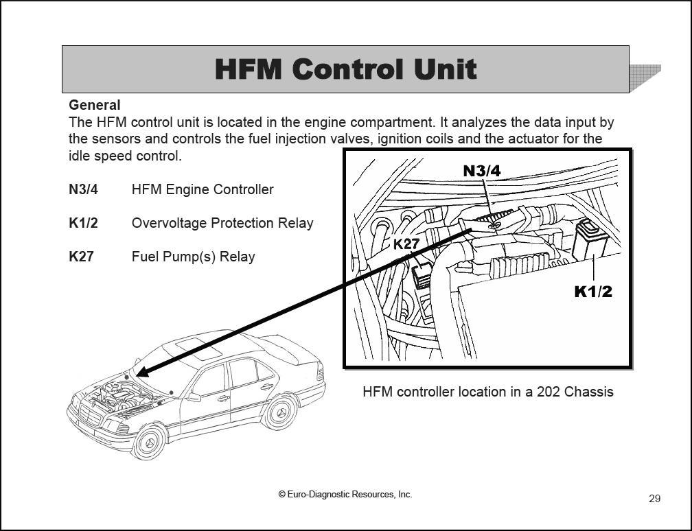 Mercedes Benz HFMSFI Engine Management Systems | Euro Auto Training