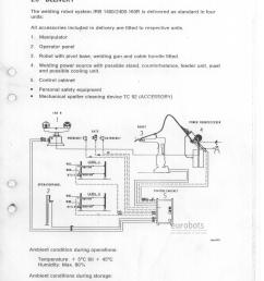 abb irc5 wiring diagram 23 wiring diagram images abb ats021 wiring diagram abb ats021 wiring diagram [ 1275 x 1753 Pixel ]