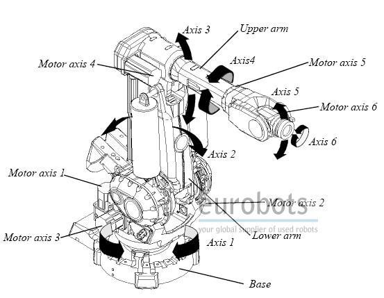 [DIAGRAM] Cnc Machine Axis Diagram FULL Version HD Quality