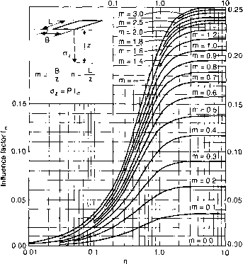 One Line Diagram Example Overhead Power Line Wiring