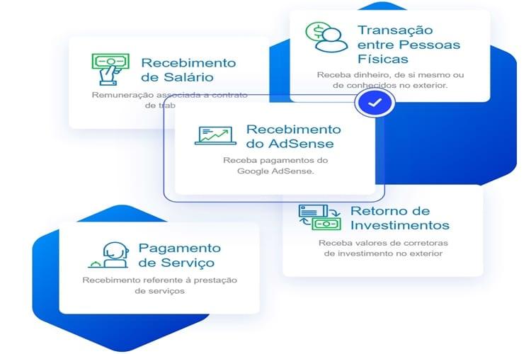 Categoria de recebimento de dinheiro Remessa Online