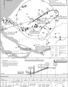 Perhaps  should have twigged that since is the atis it probably wouldn   also be ils frequency manually loaded into gtn flying national approach plates vs jeppesen rh euroga
