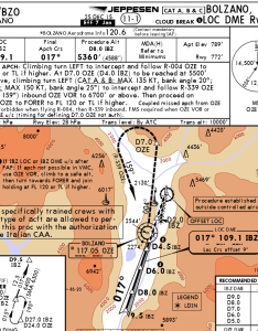 Hi boscomantico  was using the jeppesen charts and only loc rwy states that authorized crews can perform approach also trips  airports skiing near airport bolzano lipb rh euroga
