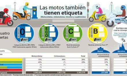 Etiquetas medioambientales para motos