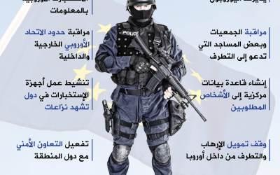مكافحة الإرهاب .. آليات تعزيز الأمن داخل الأتحاد الأوروبي