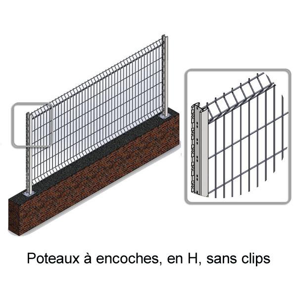 kit panneau grillage rigide a platine occultant poteaux fixations