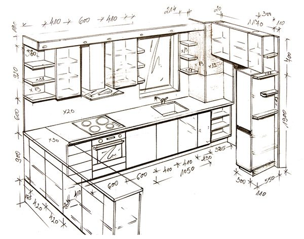 Planning Your Kitchen Making Design Choices In The Right Order