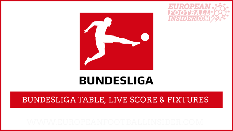 Bundesliga 2020 21 Live Table Fixtures Results And Livescores