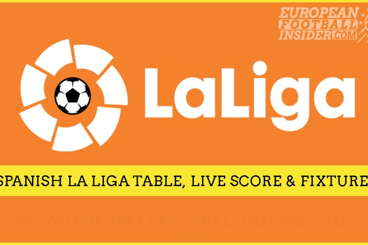 La Liga 2020/21: Live Table, Fixtures, Results, Livescores ...