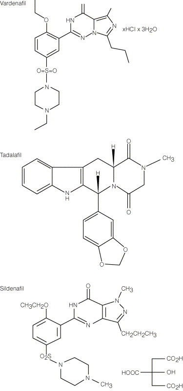 Vardenafil for the Treatment of Erectile Dysfunction: A