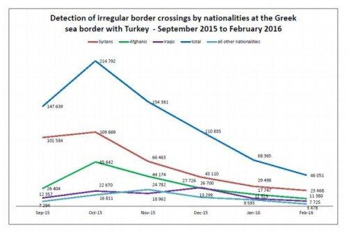 trecerea-ilegala-a-frontierei-grecesti