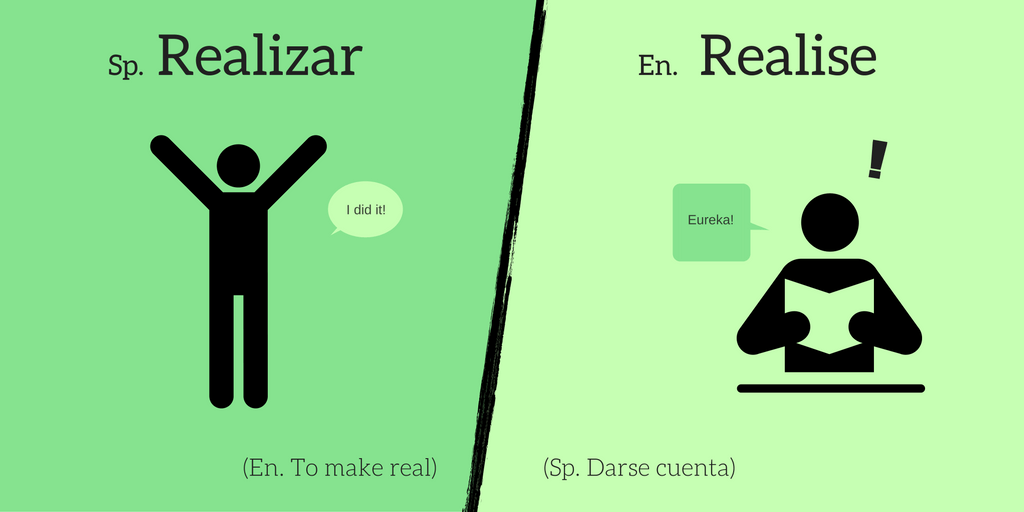 False friends: Realizar ≠ Realise