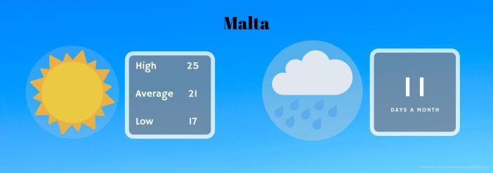 weather malta