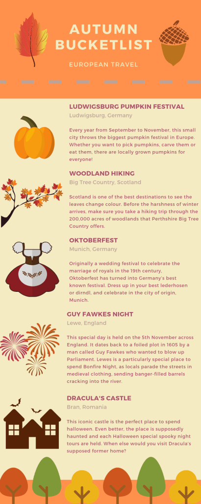 european travel autumn bucket list