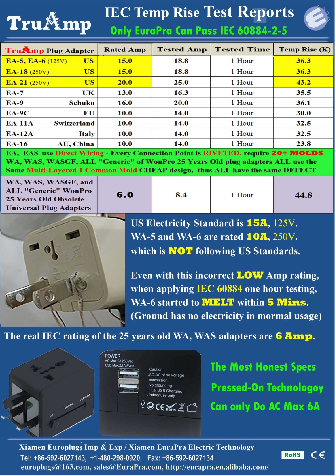 hight resolution of link to electrical and plug adapter details for all 195 countries in the world