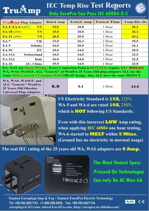 small resolution of link to electrical and plug adapter details for all 195 countries in the world