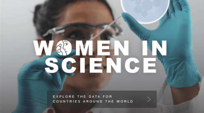 UNESCO maps out womens' participation in science