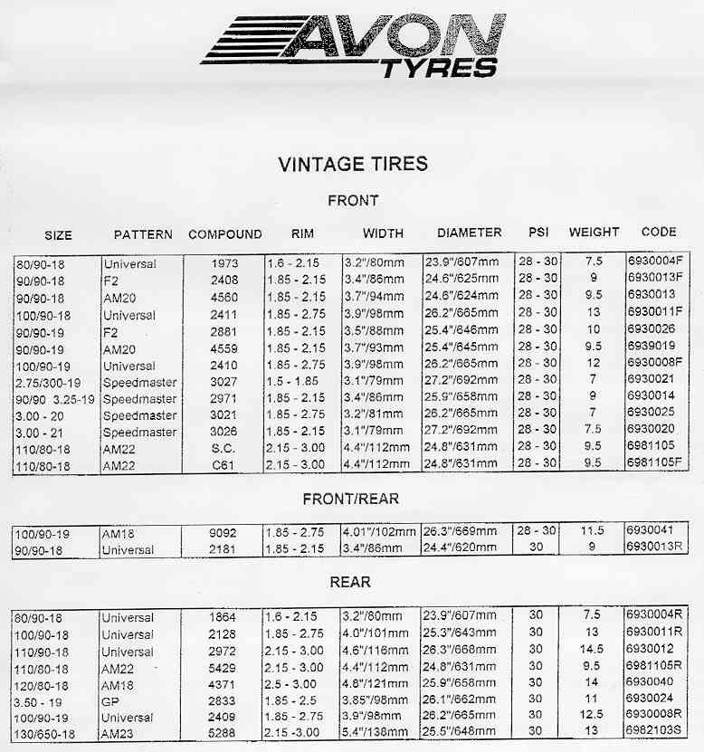 Motorcycle Rims Size Chart