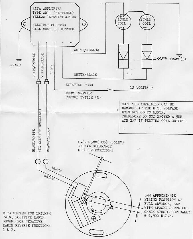 Bsa Chopper Wiring Diagram, Bsa, Get Free Image About