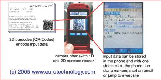 QR code on business cards