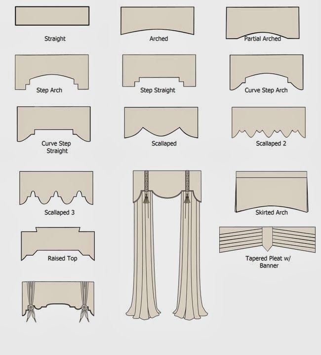 Le mantovane moderne completano l'estetica di un tendaggio, rendono più bello e presentabile uno. Tende Interne Prodotti Eurotenda Tende Interne Ed Esterne