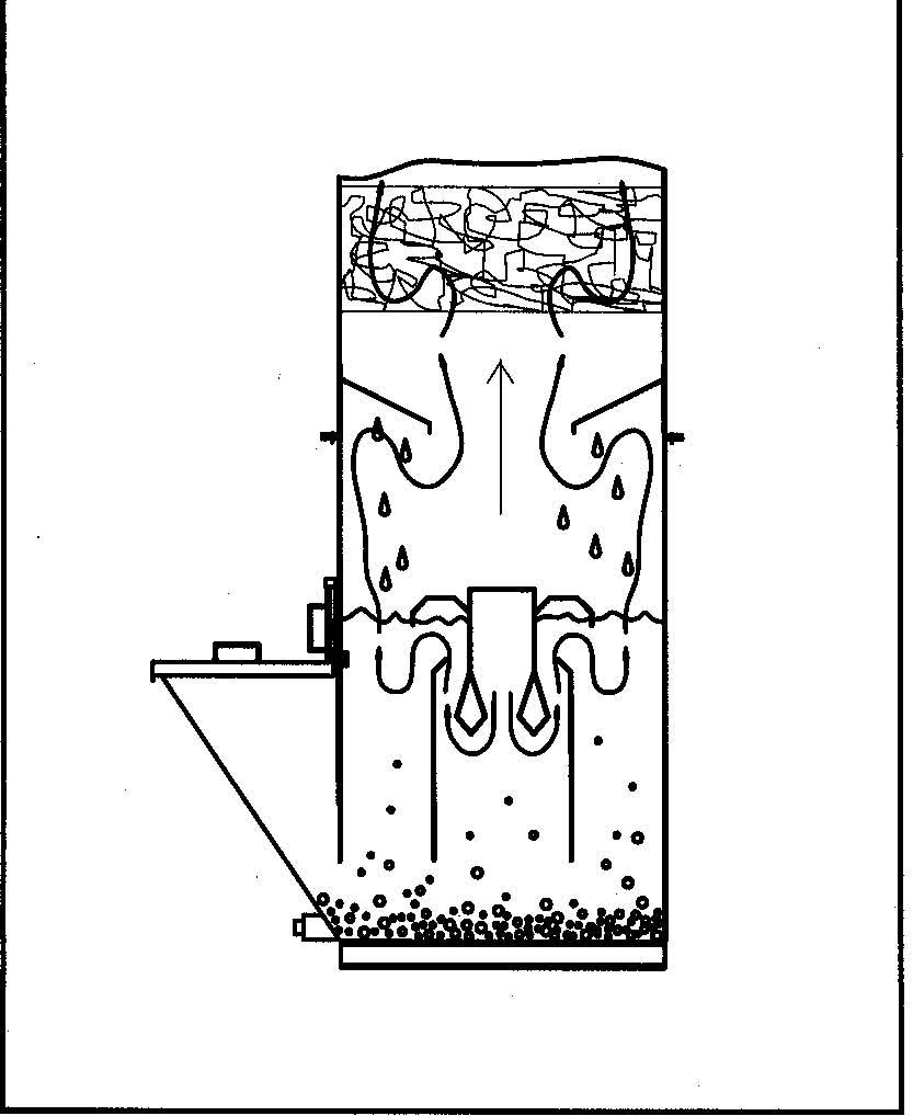Wet Dust Collectors & Wet Scrubbers