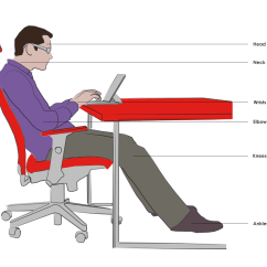Ergonomic Chair Keyboard Position Racing Office Chairs South Africa Modern Furniture Eurway