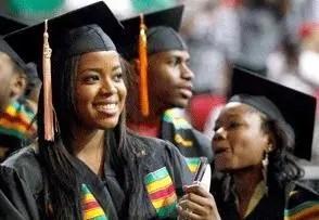 Image result for black women graduates