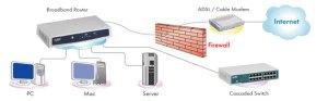 NETGEAR DG834GBGR Wireless DSL Firewall Router 54 Mbits