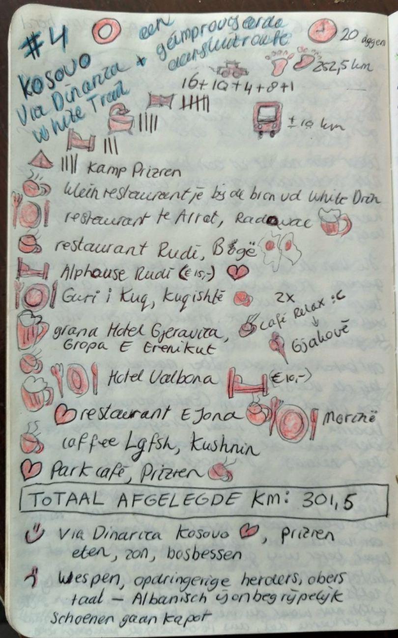 Hiking Kosovo notes