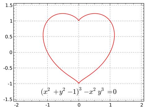 matematica dell'amore