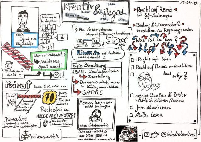 """Sctechnote der Session """"Kreativ und illegal"""" beim Netzpolitischen Forum #FreiraumNetz"""