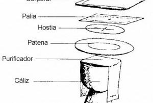 Conoce los elementos y recinto donde se celebra nuestra sagrada eucaristía 2. Audio mp3