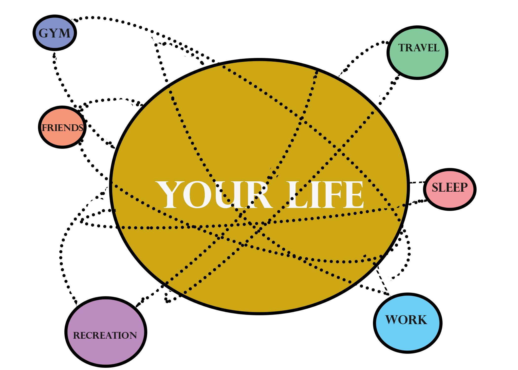 Life.Solar .System - 6 Steps to Balance