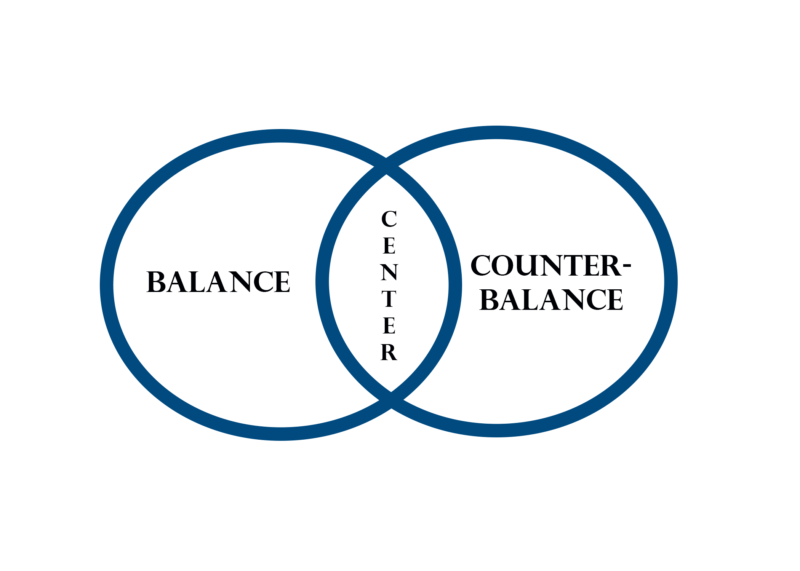 Ven.Diagram.Balance e1546554734427 - Find Center: Your Life is Cyclical