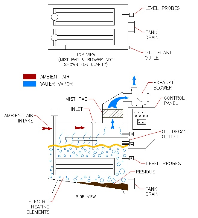 Electrical Flow Diagram Facbooik Com