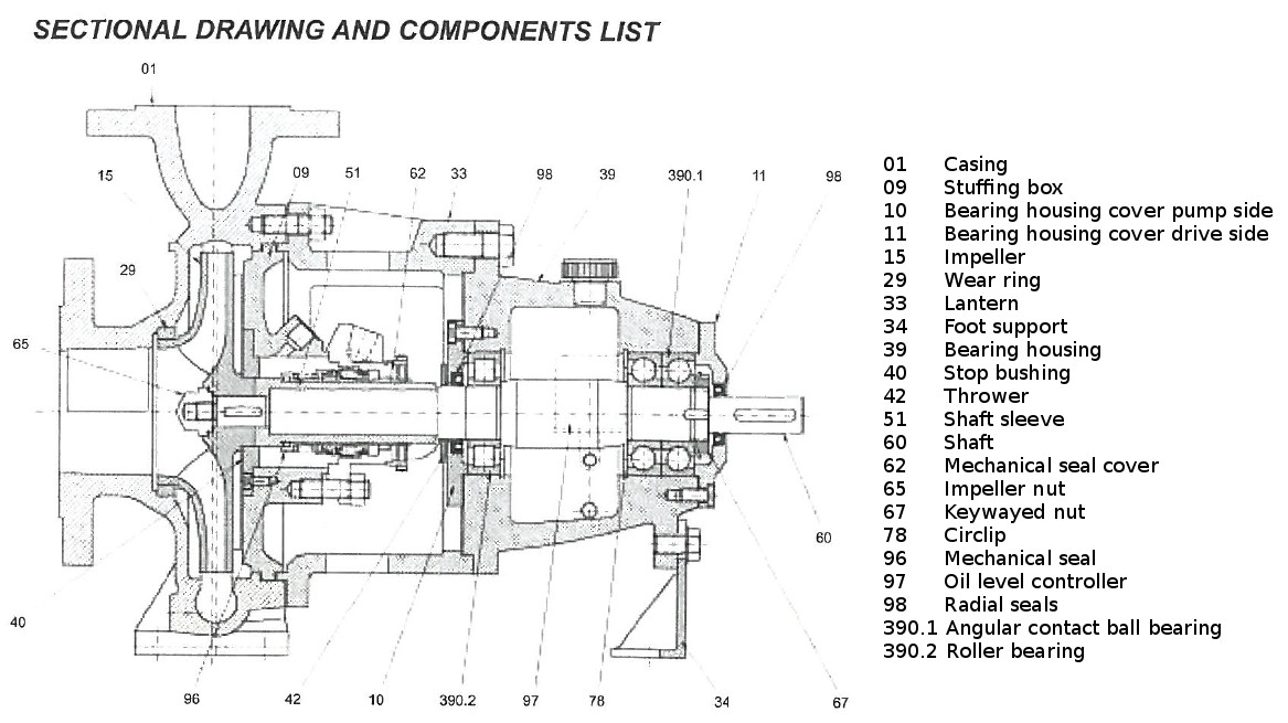 Tappan Electric Double Oven Parts Diagram Tappan Stove