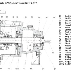 Centrifugal Pump Mechanical Seal Diagram Opel Astra H Abs Wiring Pumps Esp Groupe France Highslide Js