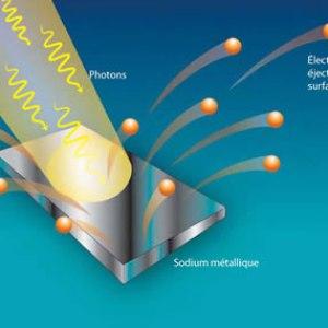 mécanique quantique effet photoelectrique
