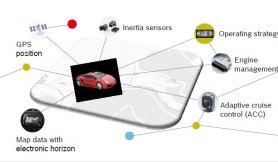 2015 ecall pour véhicule - Puce Voiture - Bosch-horizon-électronique