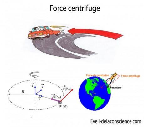 1_Physique - L'effet centrifuge - Force centrifuge