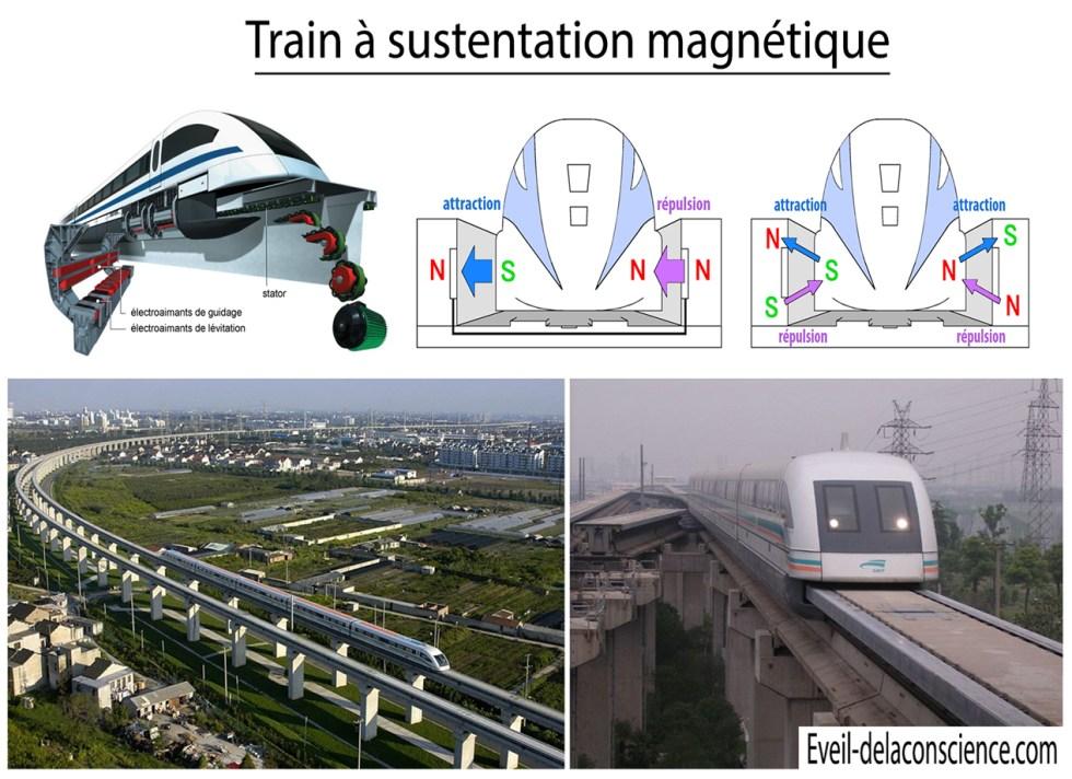 1_Train à sustentation magnétique