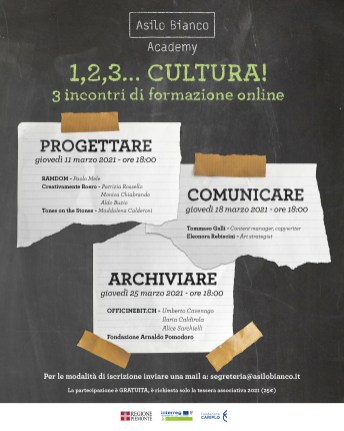 1,2,3 Cultura lcoandina
